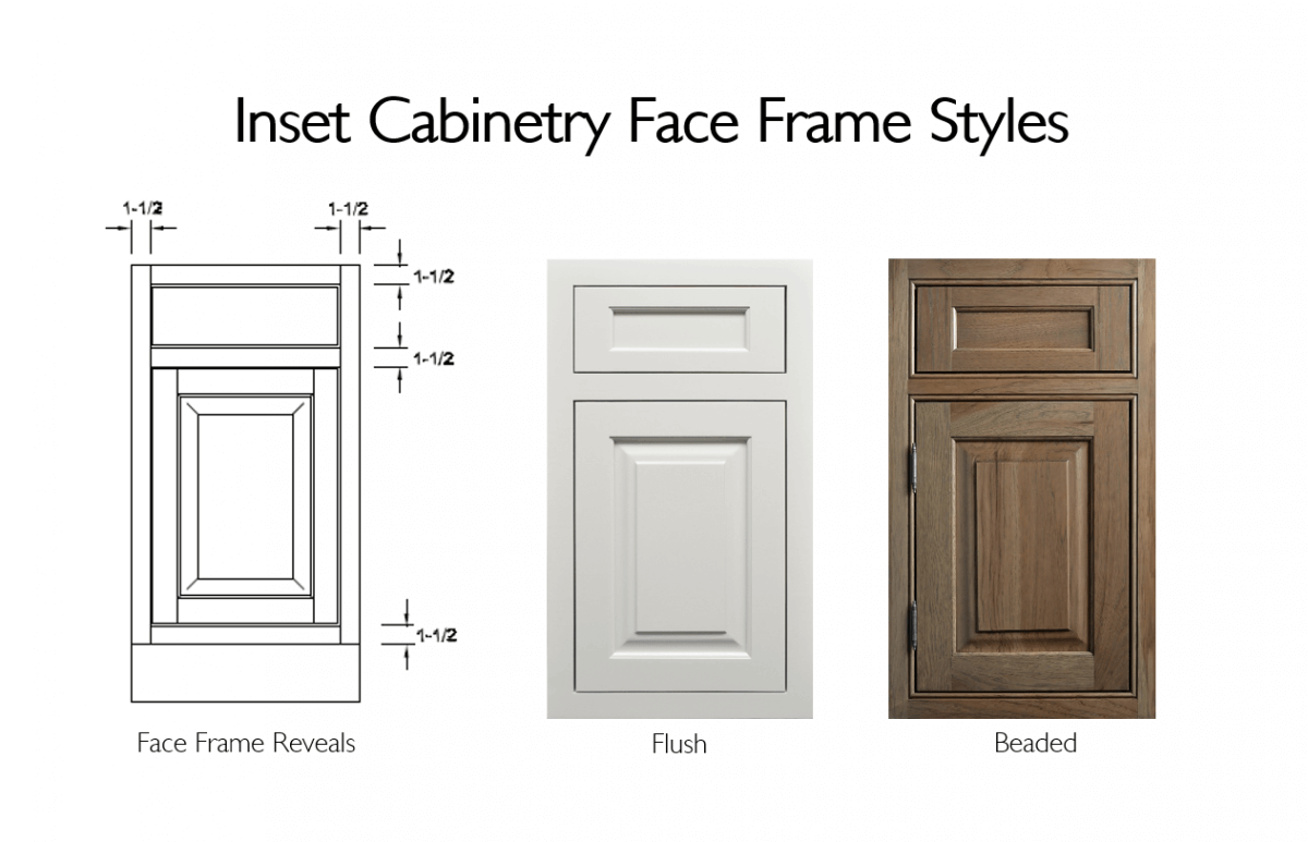 Inset Cabinetr Face Frame Styles from Dura Supreme Cabinetry